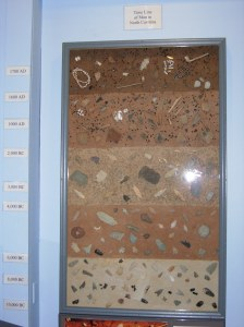A stratigraphy diagram in the Native American section of the museum. Courtesy of Brad Hatch.